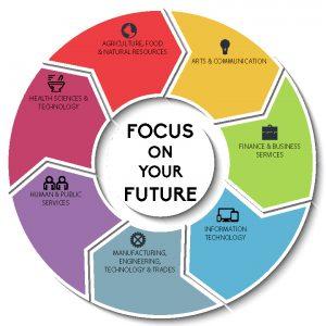 Focus on Your Future Career Fair on January 14