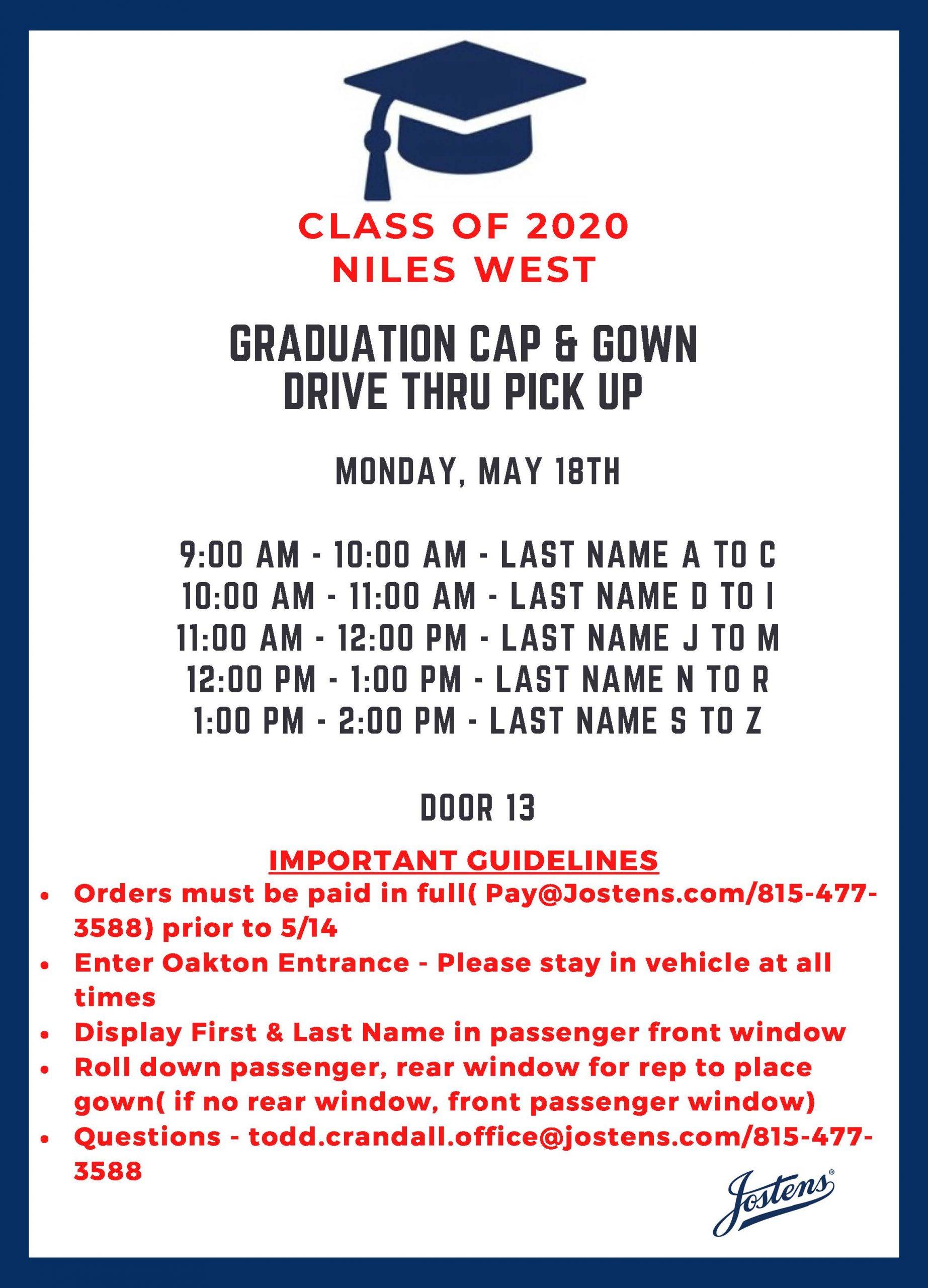 NW Graduation Distribution