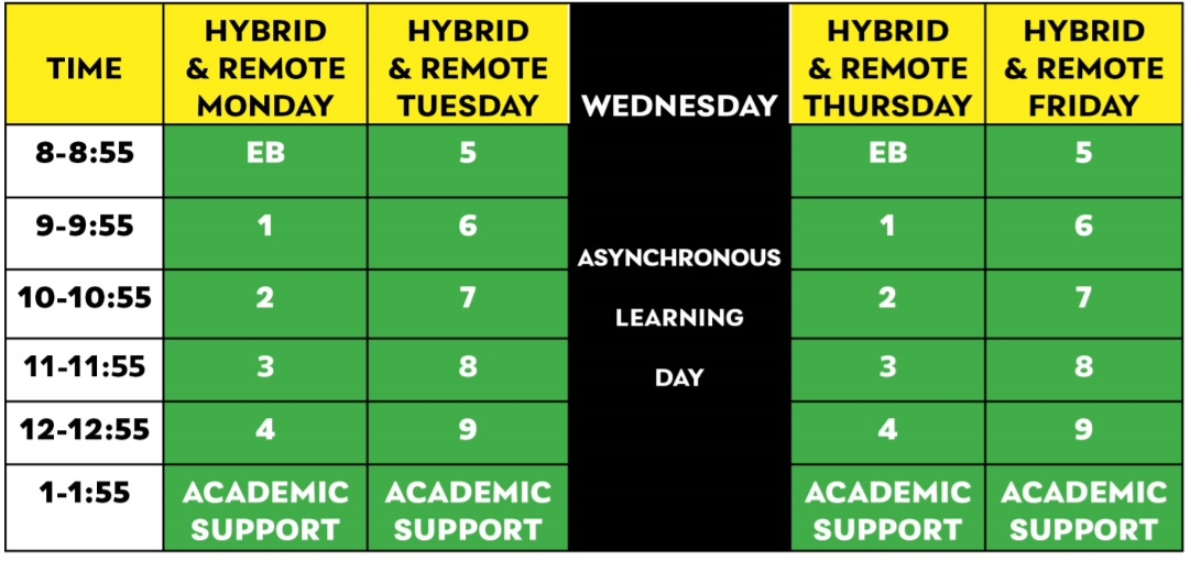 Hybrid / Remote Learning Bell Schedule